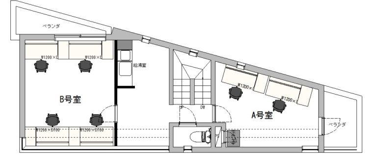 渋谷東オフィスの2Fのフロアマップ